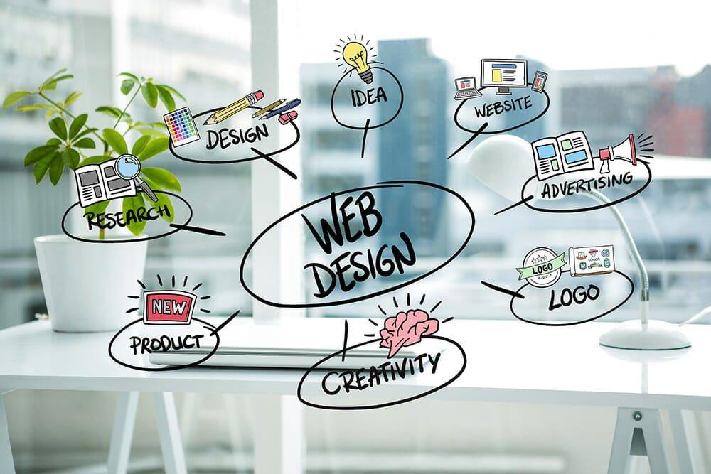 Dịch vụ thiết kế web tại Bình Dương chuyên nghiệp