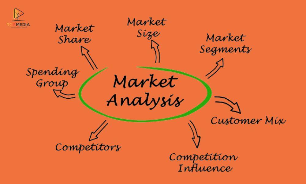 phân tích thị trường - digital marketing